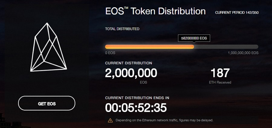EOS-sale-tokens