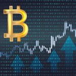 Після досягнення 50-денного мінімуму Bitcoin, здається, намацує дно.