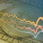 Чи буде зростання ціни BTC коли  дно ще не визначено?