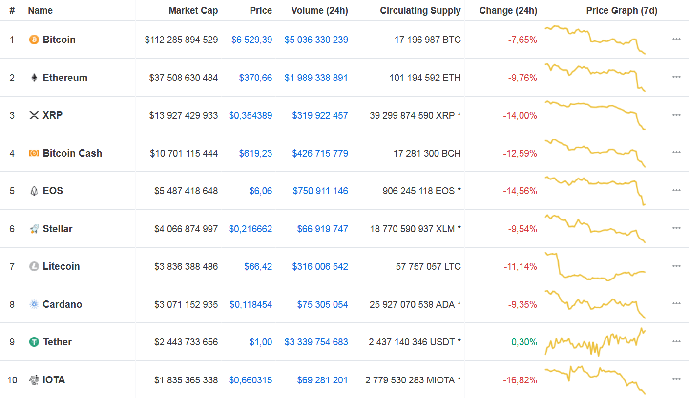 2018-08-08-Cryptocurrency
