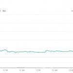 Корпорація Google почала використовувати системи блокчейн-стартапу Chainlink