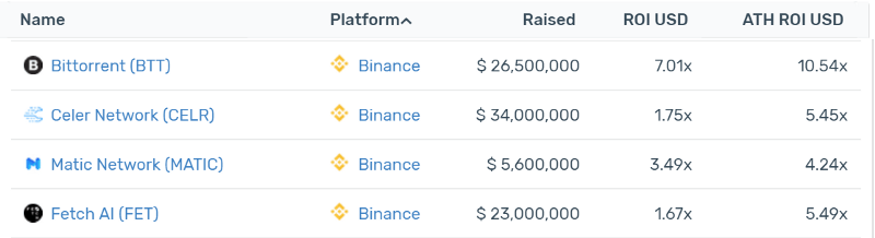 ieo-on-binance